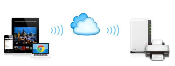 google_cloud_print_nas_synology_chia_se_may_in_mang