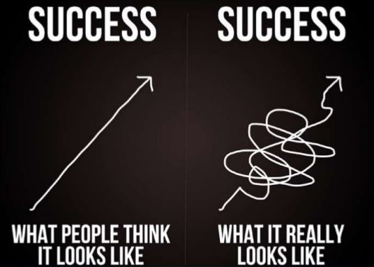 Overnight-Success