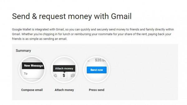Gmail Money