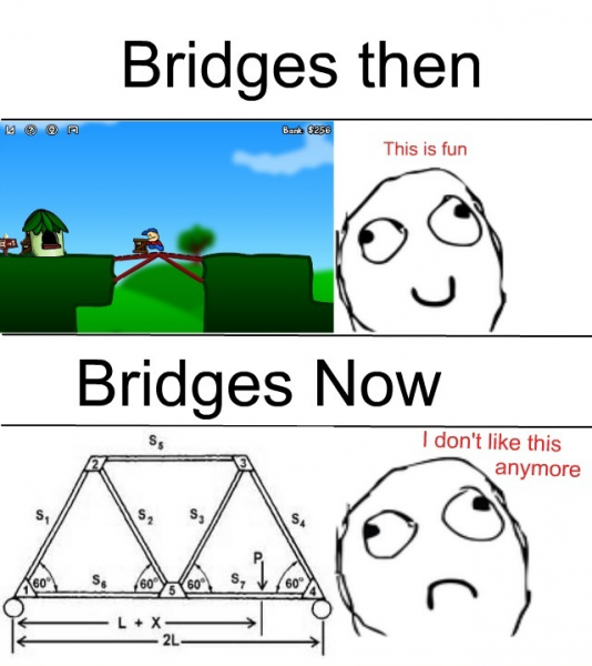 civil engineering memes 28 images yichul the civil