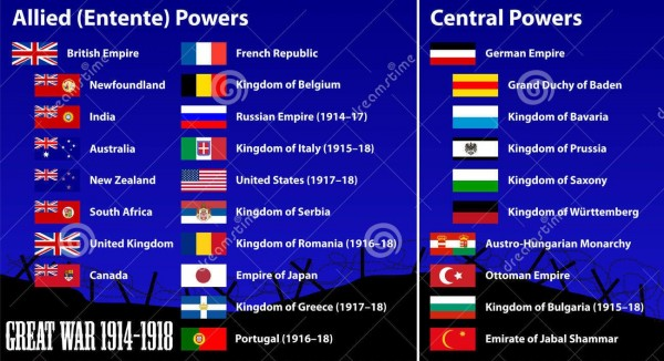 countries-participated-world-war-i-great-war-illustration-flag-participating-first-35134875 (2)