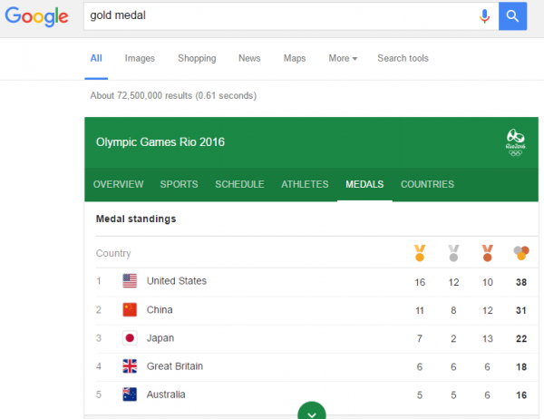 gold medal for usa