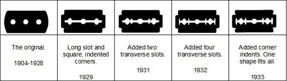 evolution of blades