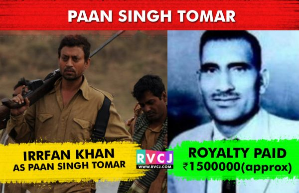 paan singh tomar and milkha relationship