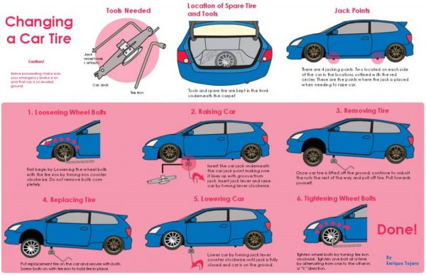 how-to-change-a-tire_50290a5c9338a_w1500