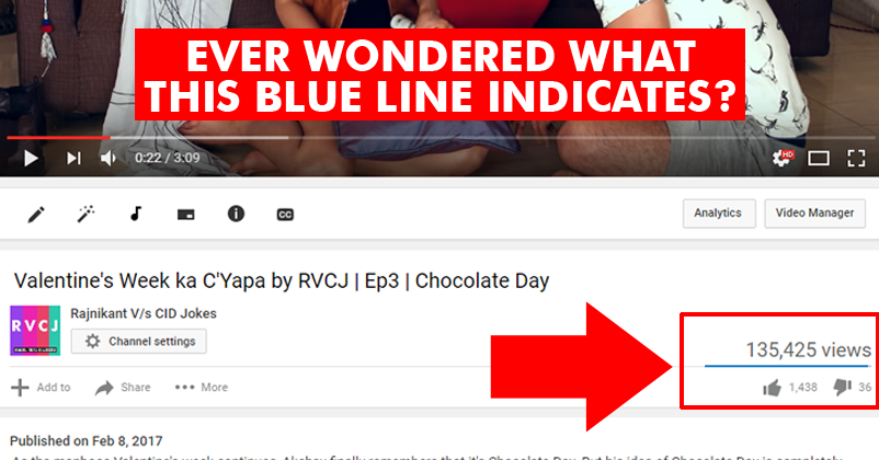 Heres What The Blue Line Below The Views On Youindicates Rvcj Media