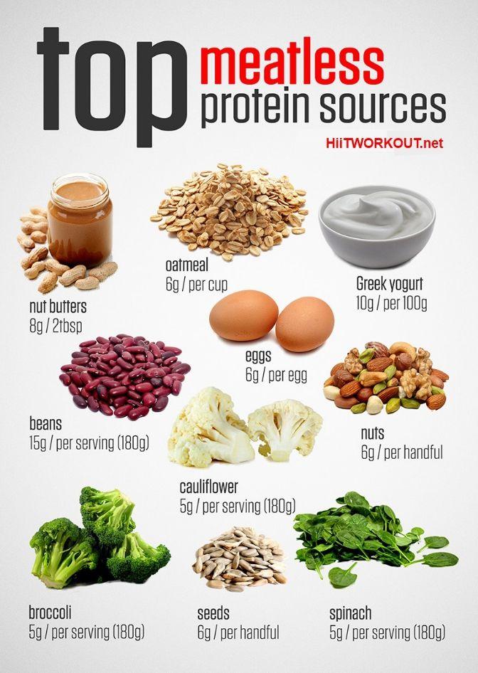 Top  High Protein Veg Foods
