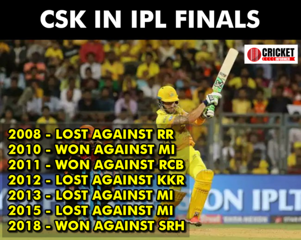 Yusuf Pathan And His Wife CSK Won IPL 2018 Like ...